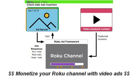 Instant TV Channel for Roku